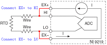 2 wire rtd support for the ni 9216 ni 9217 ni 9226 and ni 9219 the following diagram shows how to connect a 2 wire rtd to an ni 9219 connect the sensor to hi and lo and then place a jumper between ex to hi and lo to