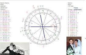 Barack Obama Natal Chart Astropost Famous Couple Barack And Michelle Obama
