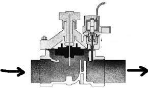 how do i fix a sprinkler valve that leaks instead of popping up enter image description here