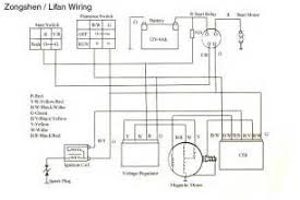 lifan 50cc wiring diagram images 125cc 4 wheeler wiring diagram lifan dirt bike wiring diagram lifan circuit wiring