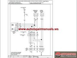 9100i international truck fuse box diagram wiring diagram and ebooks • wiring diagram international 9100i wiring diagram detailed rh 12 4 gastspiel gerhartz de 1989 international truck