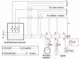 types of house wiring circuits the wiring diagram readingrat net Wiring Circuits types of house wiring circuits the wiring diagram wiring circuits robotics