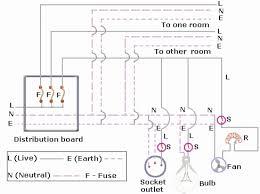 types of house wiring circuits readingrat net how to do house wiring at House Wiring Circuits