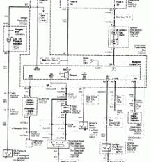 2011 honda cr v fuse diagram honda cr v wiring harness diagram 2005 honda cr v fuse diagram wiring diagram electricity basics 101 u2022 2011 ford