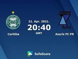 Coritiba Azuriz FC PR resultados ao vivo - SofaScore
