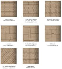 Belgard Pavers Patterns