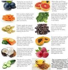 60 Ageless Fruits And Vitamins Chart