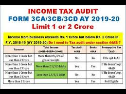 Income Tax Rate Chart For Ay 2019 20 Income Taxaudit Report Form3cd Ay2019 20 Tax Audit Limit