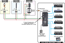 xantech ir receiver wiring diagram wiring diagram and schematic xantech 283m mouse emitter