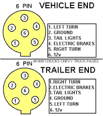 trailer light wiring typical trailer light wiring diagram here s the 7 pin