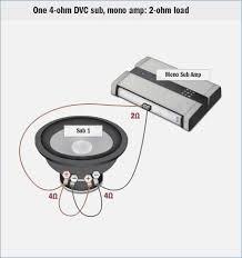 2 ohm sub wiring diagram knitknot info dvc subwoofer wiring diagram mono amp awesome 2ohm dvc subwoofer wiring diagram electrical