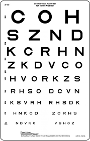 How To Use Sloan Eye Chart Sloan Translucent Distance Vision Testing Chart