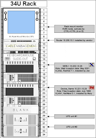 use visio to diagram your rack server