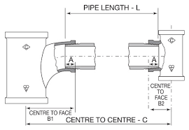 Cast Iron Pipe Dimensions Chart Pipe Sizes Materials