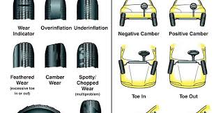 Omb Tire Wear Whell Alignment