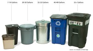 trash bin sizes