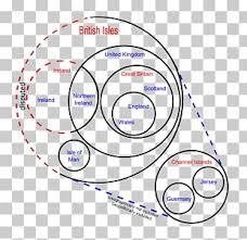 British Isles Venn Diagram Euler Diagram Venn Diagram British Isles Euler Method Png
