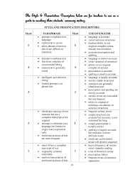 Spm english essay continuous writing             Continuous Writing