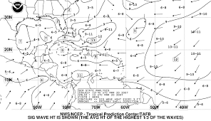 Sea State Chart Wave Height Nhc Marine Product Descriptions