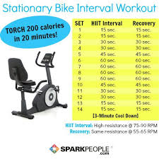 Hiit Workout An Hour S Worth Of Cardio In 20 Minutes Sparkpeople