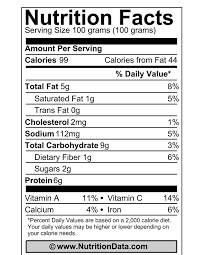 nutrition facts based on original recipe