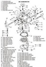 similiar harley davidson transmission picture breakdown keywords engine diagram on harley davidson sportster transmission diagram