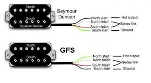 wilkinson humbucker wiring diagram wiring diagram wilkinson humbucker wire colors single pickup b wiring diagram