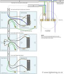 clipsal 3 way switch wiring diagram free download wiring diagram 3-Way Switch Wiring 1 Light free download wiring diagram clipsal light switch wiring diagram in 2 way wire inside dimmer