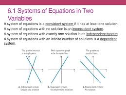 6 1 systems of equations in two variables a system of equations is a consistent system if it has at least one solution