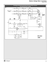 elec machine 29 25 ® medium voltage motor controllers