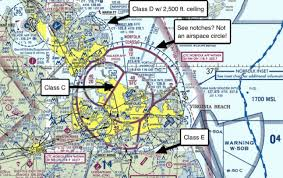 Sectional Aeronautical Chart How To Read A Sectional Chart Drone Pilot Ground School