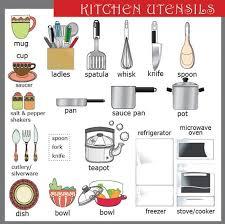 kitchen utensils list. Kitchen Utensils List