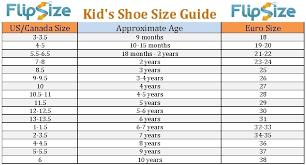 Kids Shoes Size Chart By Age Bedowntowndaytona Com