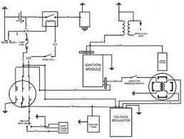 roketa cc atv wiring diagram images roketa cc atv parts wiring diagram roketa 110 atv chinese 110cc wiring get