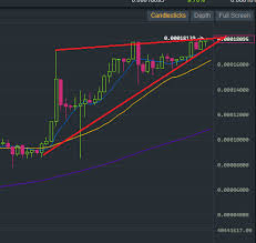 Vechain Is About To Explode Technical Analysis 02 01 2018