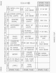 honda civic fuse panel diagram diy wiring diagrams \u2022 1998 honda civic fuse box diagram at 1998 Honda Civic Fuse Box Diagram