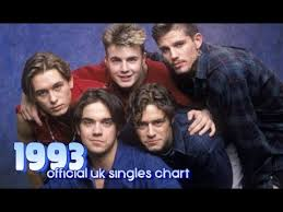 1993 Song Charts Top Songs Of 1993 1s On The Uk Singles Chart