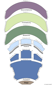 Weinberg Center For The Arts Seating Chart