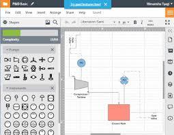 Draw Chart Online 3 Free Websites To Draw Process Flow Diagram Online