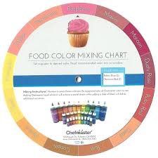 Mix Food Coloring Chart Colors 1 Easter Eggs – Skywarn.info