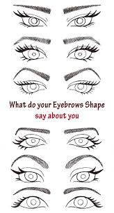 eyebrow shapes for different eyes. what do your eyebrows shape say about you | eyebrow shapes, and shapes for different eyes d