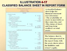 Balance Sheet Templates Cool Download By Register Of Members Template Sample Expense Free