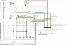 freightliner rv wiring diagrams wiring diagram technic chevy p30 chassis wiring diagram freightliner rv diagrams roadmasterchevy p30 chassis wiring diagram freightliner rv diagrams