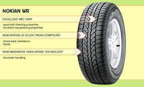 nokian tires. click image for larger version name: nokian_wr_en.gif views: 4396 size: 36.9. \u0027 nokian tires