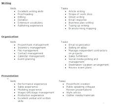 Technical Skills List For Resume Enchanting List Of Skills For A Resume Colbroco