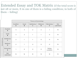 ii gimnazija maribor ib programme examination session  4 extended essay and tok matrix if the total score is not 28 or more e in one of them is a failing condition in both of them failing