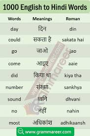 english words with hindi meaning pdf