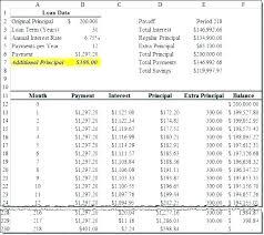 Mortgage Amortization Calculator Spreadsheet Loan Amortization