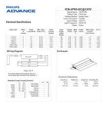 4 lamp t5ho wiring diagram centium ballasts electrical circuit philips advance centium ballast wiring diagram solutionsrhrausco 4 lamp t5ho wiring diagram centium ballasts at