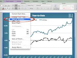How To Make Your Own Chart How To Make Your Own Custom Charts In Excel